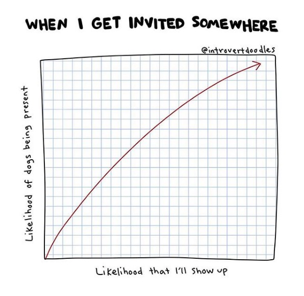 likelihood that i'll show up based on how many dogs there are - marzi, introvert doodles
